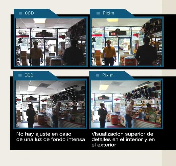 Sistema CCTV Tiendas