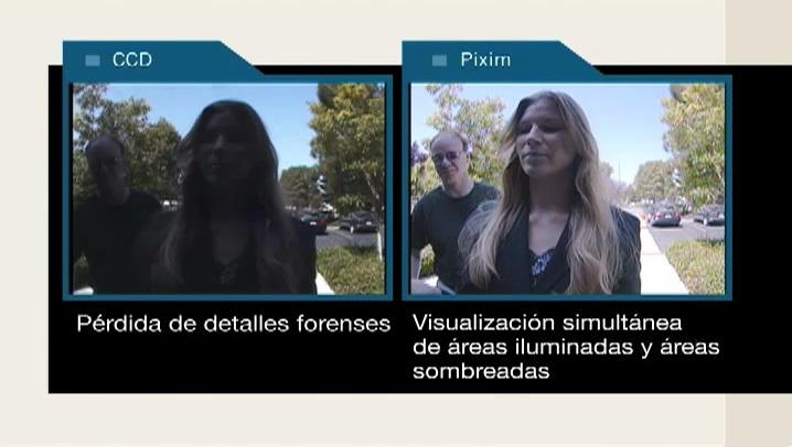 Videovigilancia e Identificación